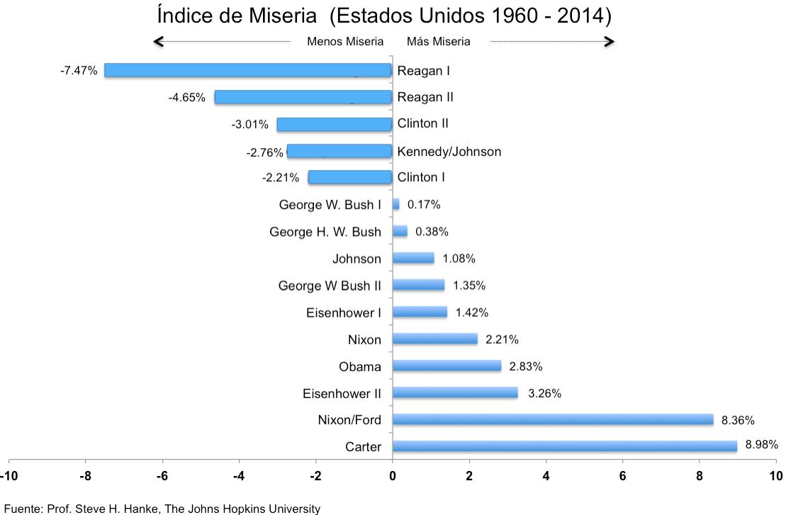 Inflacion En Venezuela Newhairstylesformen2014 Com